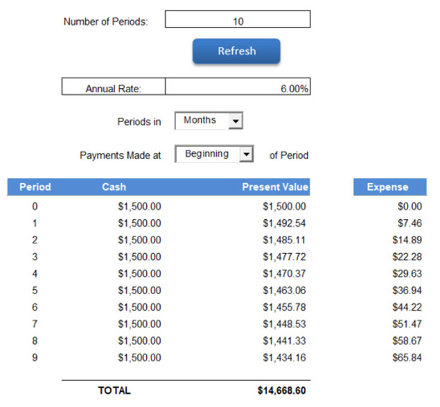 Excel lease calculator